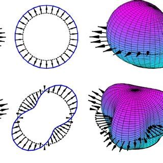 Near Net Shape Manufacturing of Advanced - BCC Research